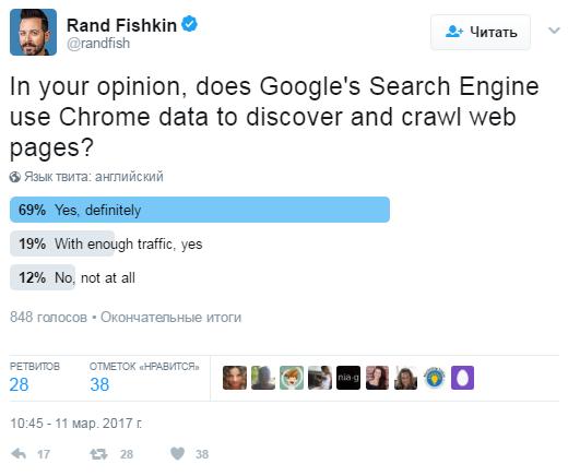 Google no utiliza los datos de Chrome para la identificación de nuevas URLs seo blog proindex