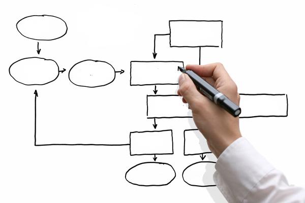 la estructura de la información de una página web