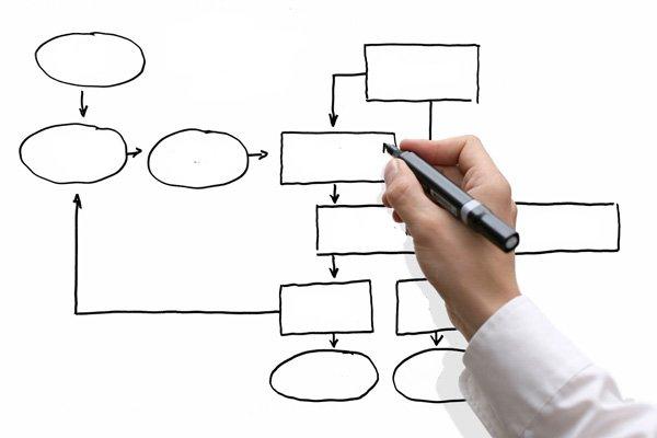 структура сайта при разработке