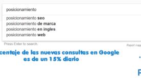 El porcentaje de las nuevas consultas en Google es de un 15% diario Blog seo de proindex studio