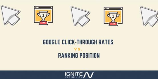 Estudios: Indicadores del porcentaje de clics en Google en el año 2017 seo blog proindex